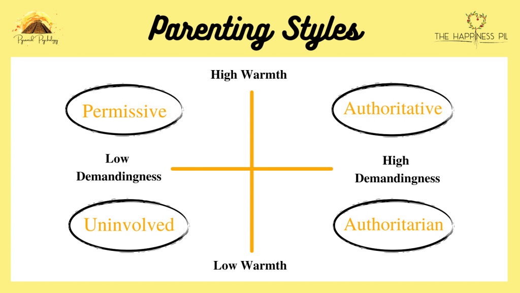 parenting styles psychologist in calgary alberta teen psychologist authoritarian authoritative permissive uninvolved